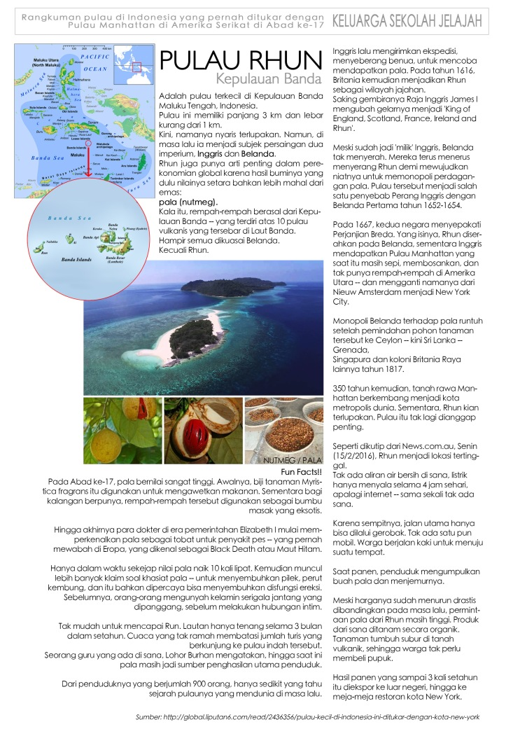 RHUN ISLAND